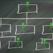 Afstand tussen directie en werkvloer